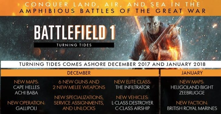 Battlefield 1 Turning Tides DLC release date leaked by EA