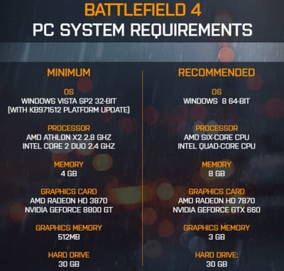 Do you have a system to run Battlefield 4 smoothly?