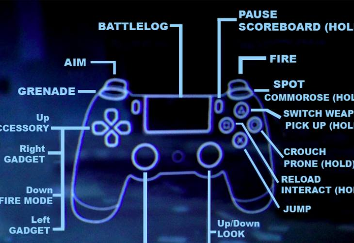 PC | Controls - Battlefield 4 Game Guide & Walkthrough ...