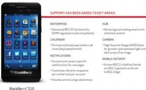 BlackBerry Z10 Verizon getting major update to camera