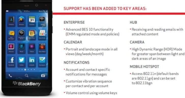 BlackBerry Z10 Verizon getting major update to camera