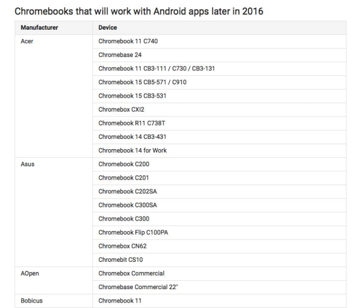 chromebook-android-app-support-list-1