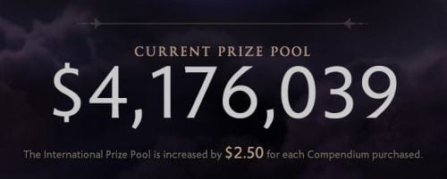 compendium-prize-pool-2014