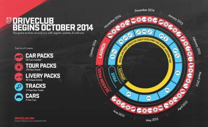 driveclub-season-pass