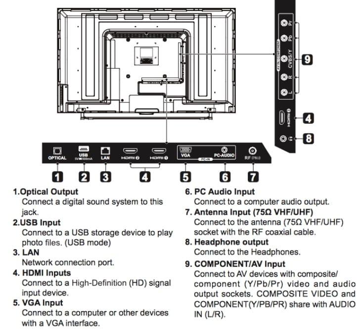 element-e4st4316h-review-manual-specs