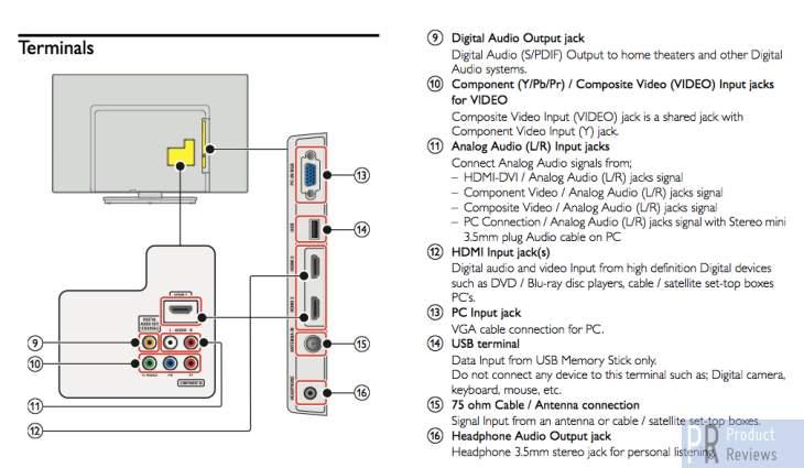 emerson-50-LF501EM4F-manual