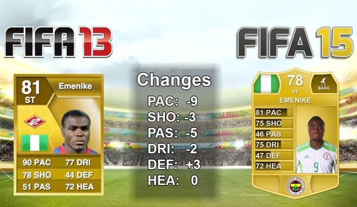 fifa-13-legend-in-Fifa-15