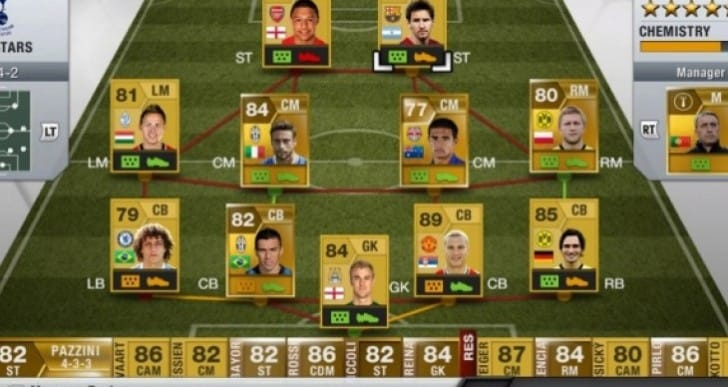 FIFA 14 preparation with Ultimate Team downtime