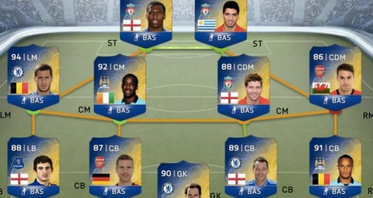 FIFA 14 Team of the Season Luis Suarez odds