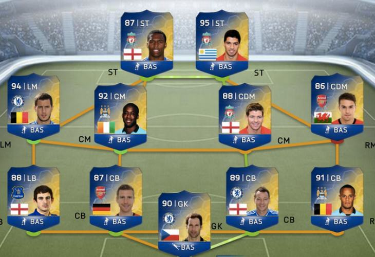 fifa-14-team-of-the-season-lineup