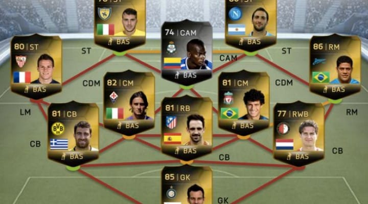 Liverpool FC's Coutinho FIFA 14 upgrade joy