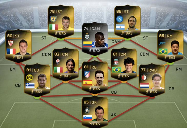 fifa-14-team-of-the-week-april