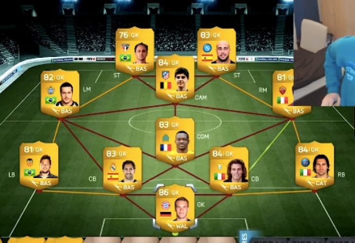 Us Auto Sales >> FIFA 14 Ultimate Team with Pepe Reina as striker – Product ...