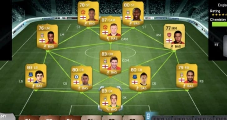 Sturridge Vs Rooney in England FIFA 14 World Cup team