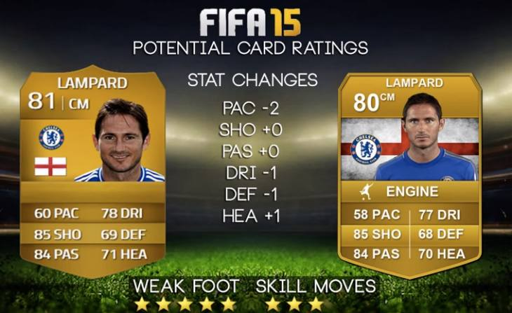 fifa-15-frank-lampard-man-city