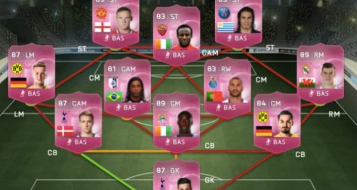 Sirigu Vs Lloris in FIFA 15 Futties players list