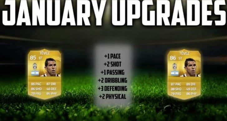 FIFA 15 January upgrade with Tevez Vs Aguero update
