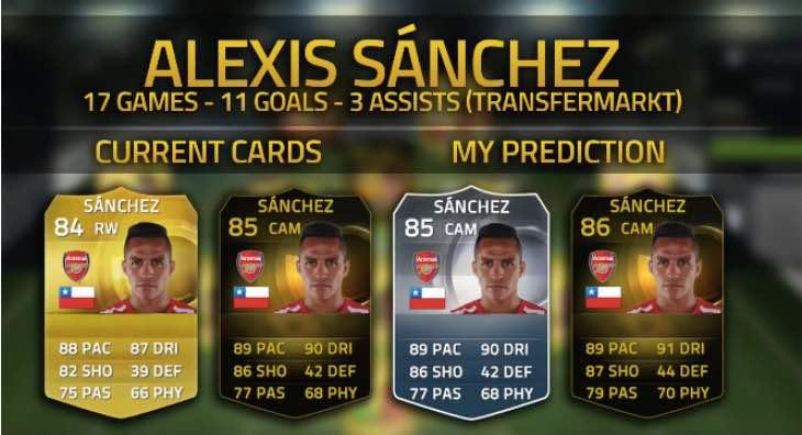fifa-15-january-update-alexis-sanchez