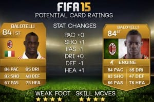 Mario Balotelli Liverpool transfer prompts FIFA 15 rating