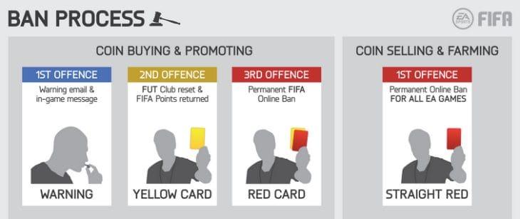 fifa-15-permanent-bans