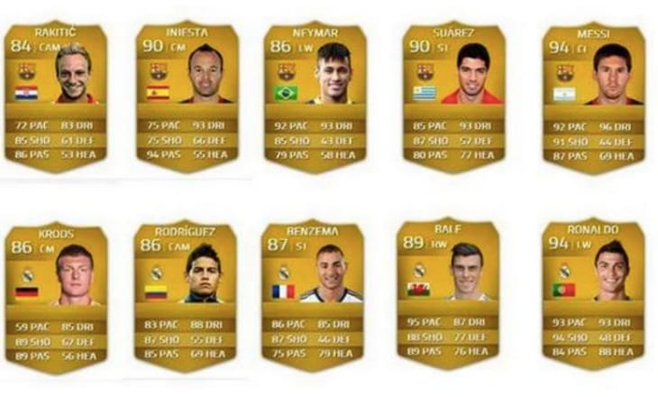 fifa-15-ratings-leak-luis-suarez