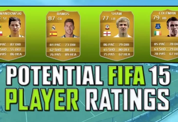 fifa-15-ratings-luke-shaw