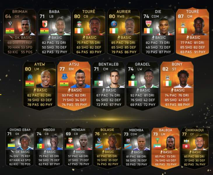 fifa-15-team-of-the-tournament-cards