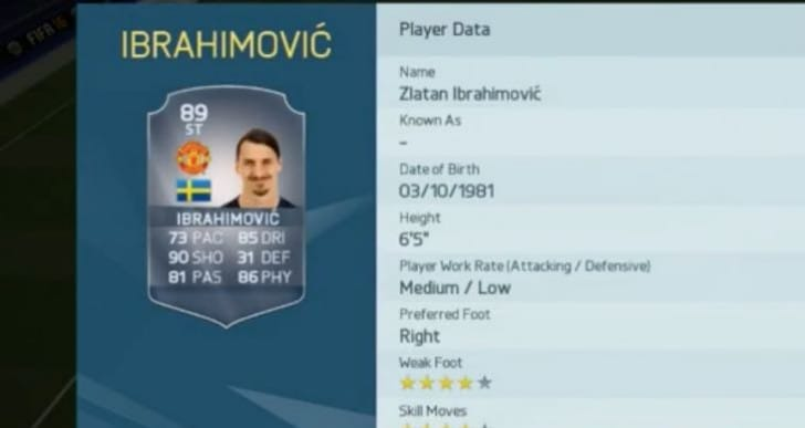 New FIFA 16 Summer transfer list with Ibrahimovic, Mane