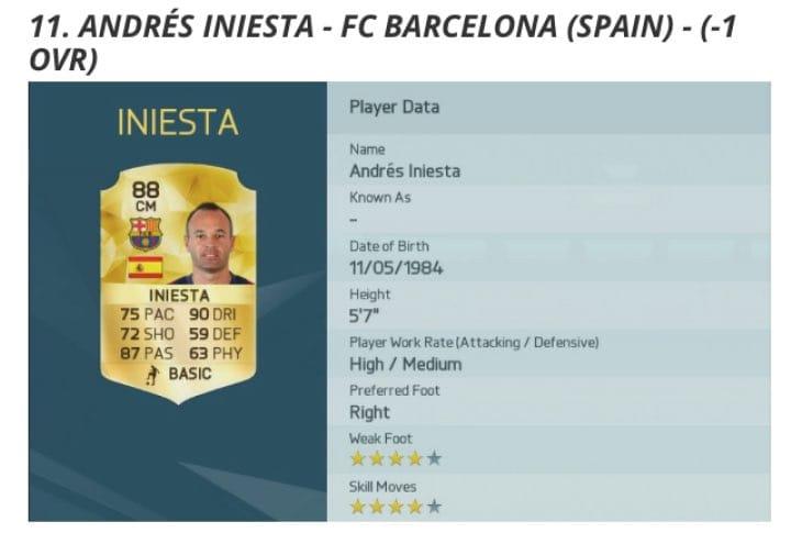 fifa-16-player-ratings-iniesta-downgrade