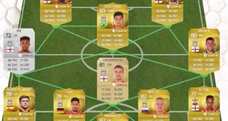 Liverpool, Man U FIFA 16 player rating predictions