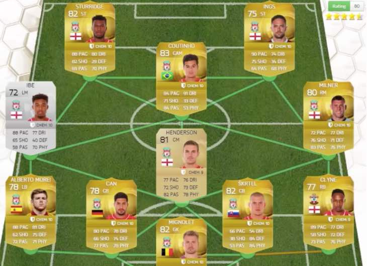 Sky Auto Sales >> Liverpool, Man U FIFA 16 player rating predictions – Product Reviews Net