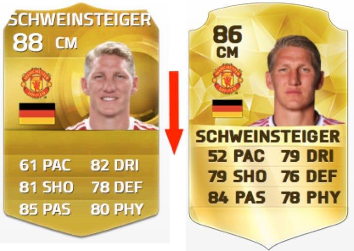 fifa-16-schweinsteiger-downgrade