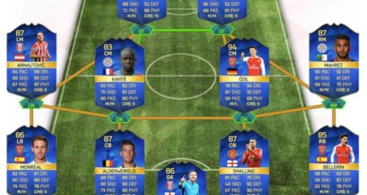 FIFA 16 TOTS BPL player list predictions