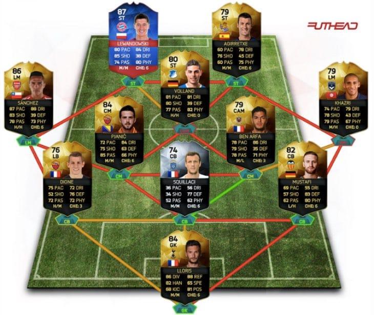 fifa-16-totw-3-predictions