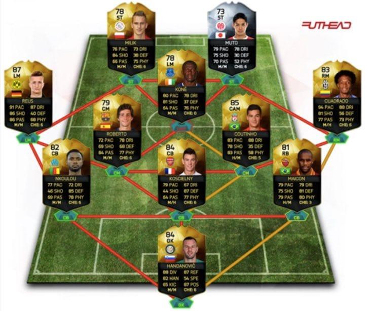 fifa-16-totw-8-predictions