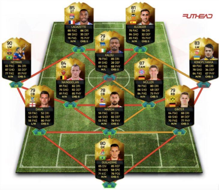fifa-16-totw-9-predictions