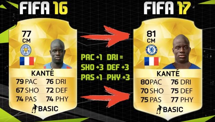 fifa-17-kante-rating-chelsea-fc