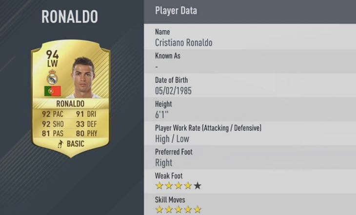 fifa-17-rating-ronaldo-real