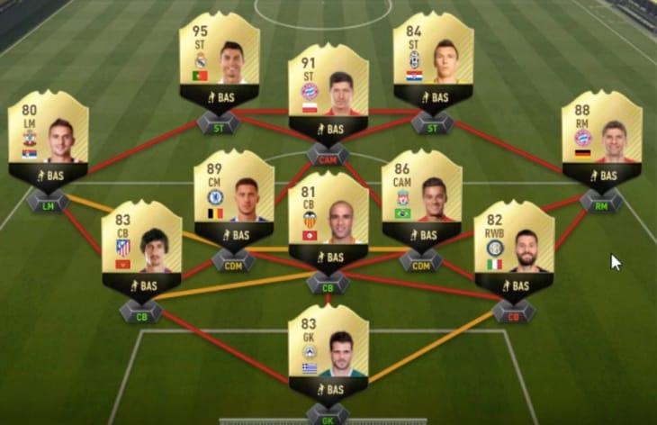 fifa-17-totw-4-predictions