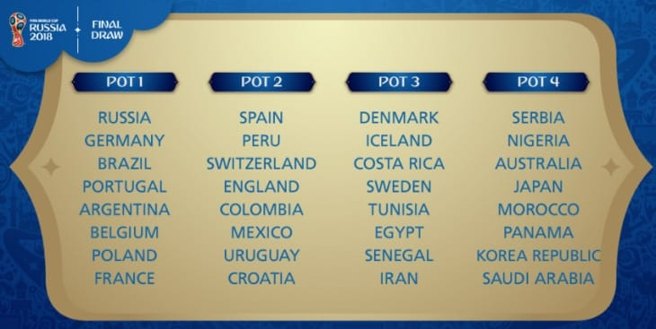 World cup 2018 draw live free