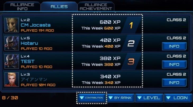 future-fight-alliance-exp-contribution