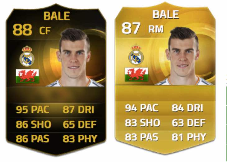 gareth-bale-fifa-15-in-form-review