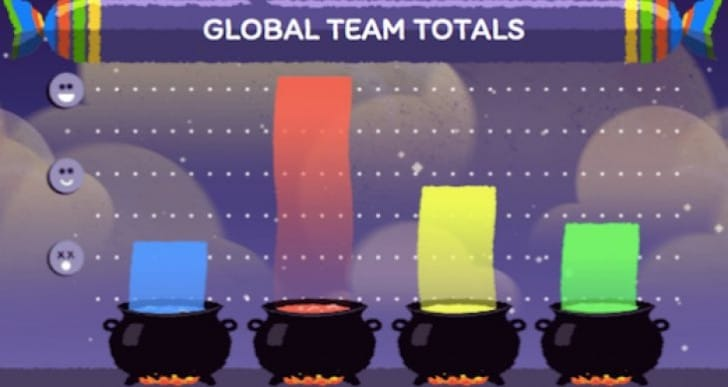 Best Google Halloween Game score for 2015 doodle
