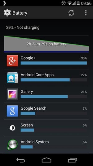 google-plus-battery-hog