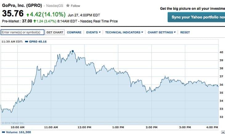 Gopro revenue ipo valuation
