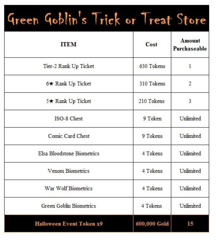green-goblin-halloween-event-future-fight