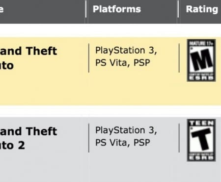PS Vita getting two massive GTA classics