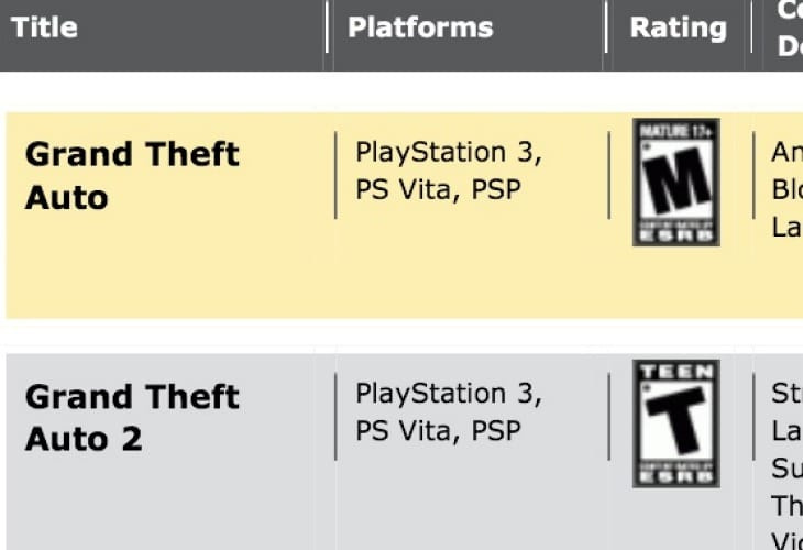 PS Vita getting two massive GTA classics