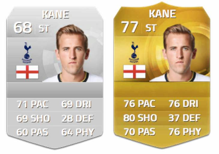 Harry Kane Strikes Gold In Fifa 15 Player Upgrades