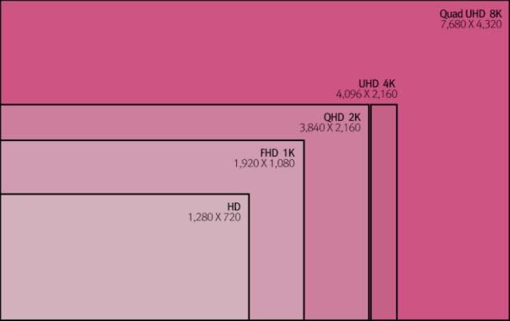 iMac 8K upgrade